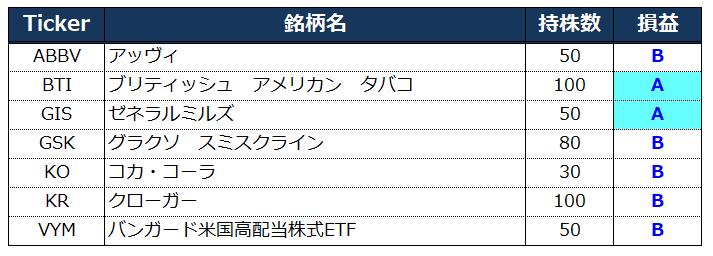 f:id:syokora11:20190415014216p:plain