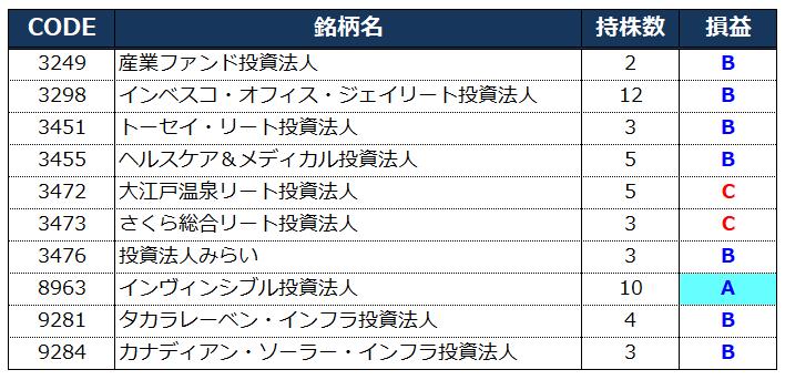 f:id:syokora11:20190415014530p:plain