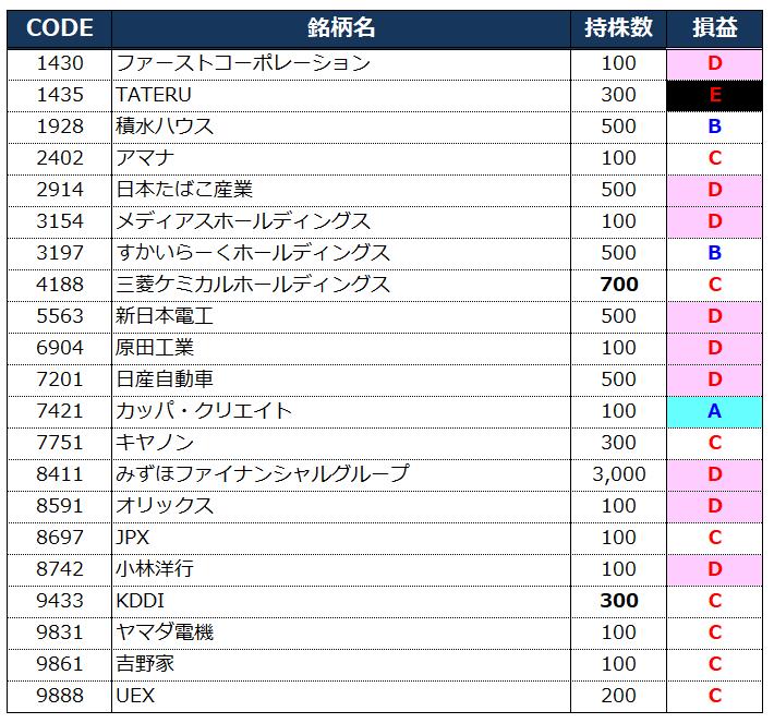 f:id:syokora11:20190415015218p:plain