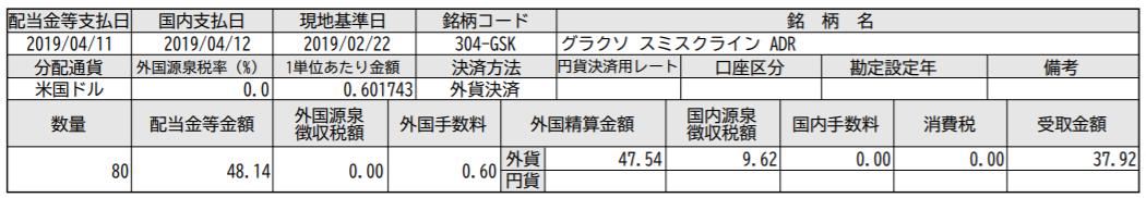 f:id:syokora11:20190415200155p:plain