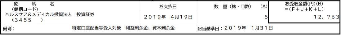 f:id:syokora11:20190422015809p:plain