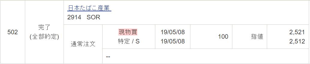 f:id:syokora11:20190508230753p:plain