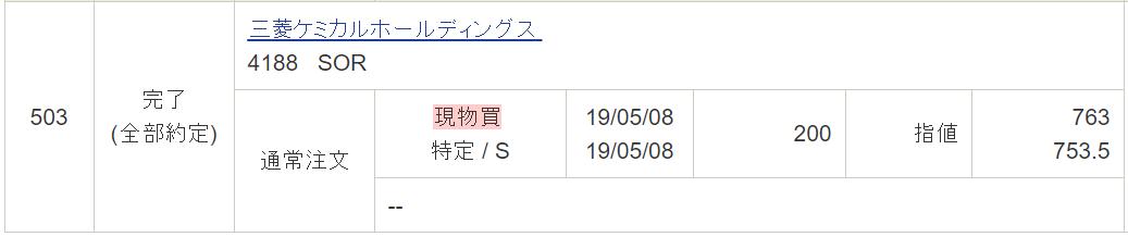 f:id:syokora11:20190508230832p:plain