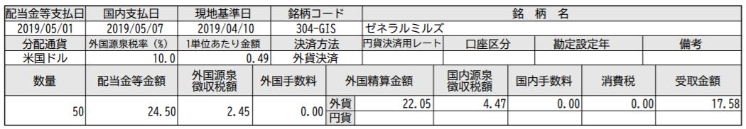 f:id:syokora11:20190511024321p:plain
