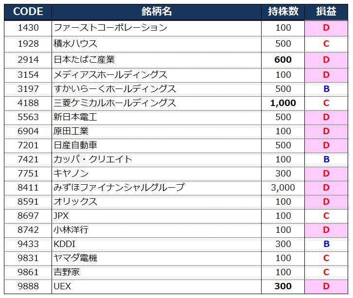 f:id:syokora11:20190513052242p:plain