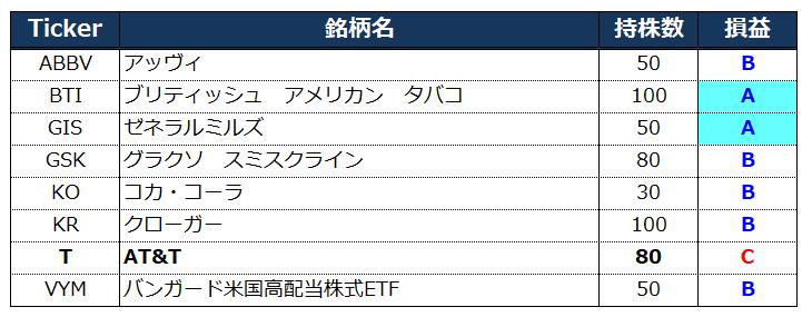 f:id:syokora11:20190513053226p:plain