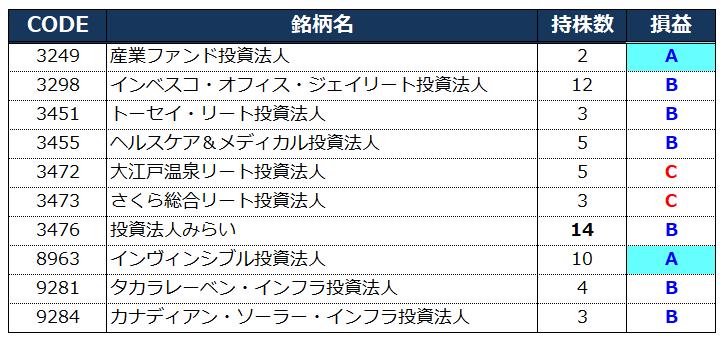 f:id:syokora11:20190513053911p:plain