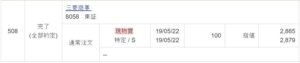 f:id:syokora11:20190522194534p:plain