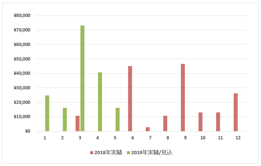 f:id:syokora11:20190526051012p:plain