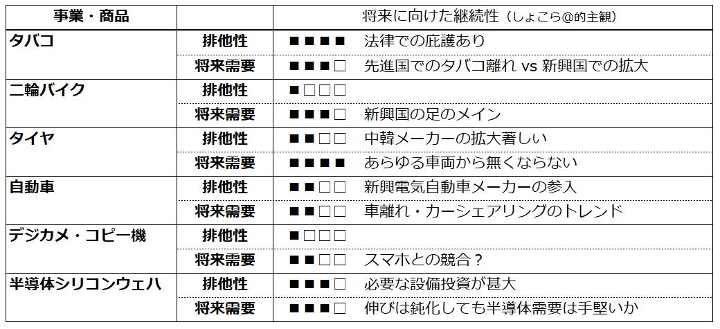 f:id:syokora11:20190530025908p:plain