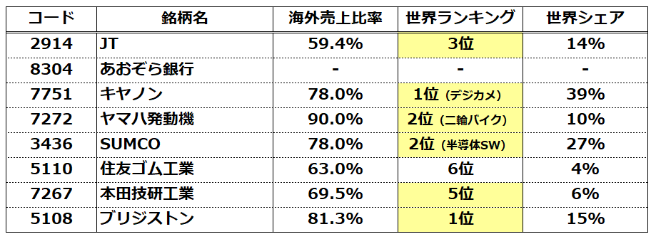 f:id:syokora11:20190530040617p:plain