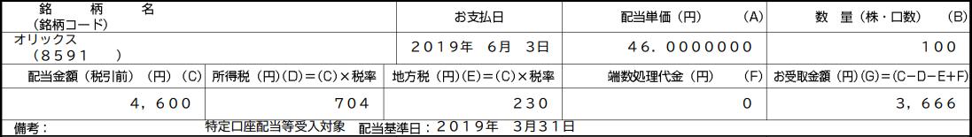 f:id:syokora11:20190603202618p:plain