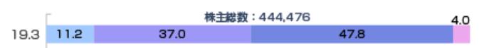 f:id:syokora11:20190603212112p:plain