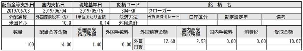f:id:syokora11:20190607050336p:plain