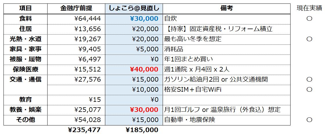 f:id:syokora11:20190610021450p:plain