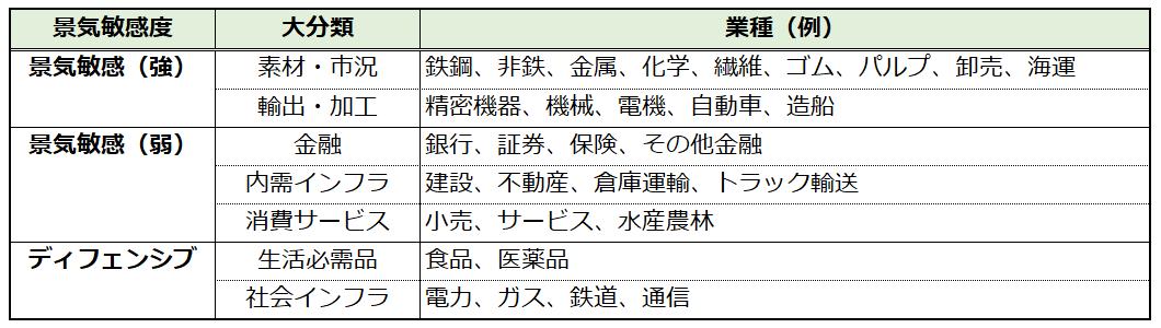 f:id:syokora11:20190612005846p:plain