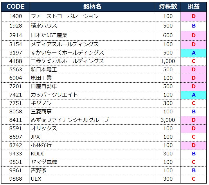 f:id:syokora11:20190615083141p:plain