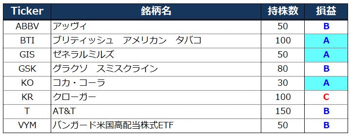 f:id:syokora11:20190615083606p:plain