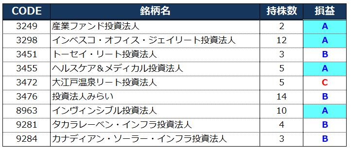 f:id:syokora11:20190615083905p:plain