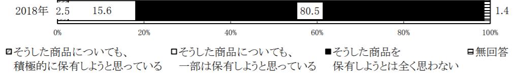 f:id:syokora11:20190616042221p:plain