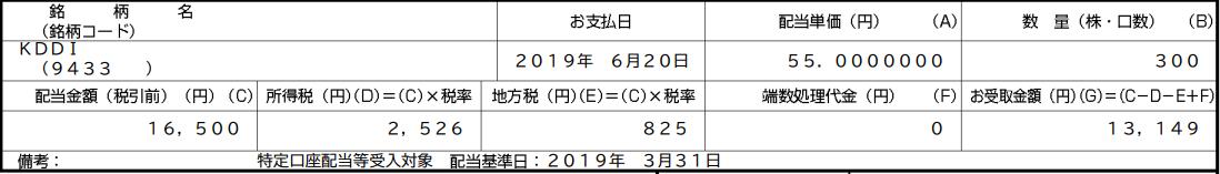 f:id:syokora11:20190620194233p:plain