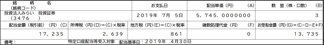 f:id:syokora11:20190707040520p:plain