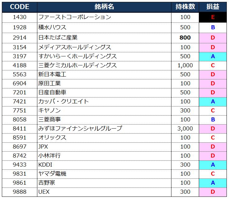 f:id:syokora11:20190715192230p:plain