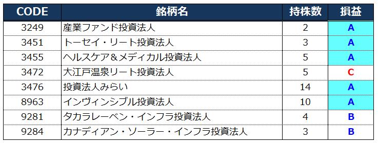f:id:syokora11:20190715193112p:plain