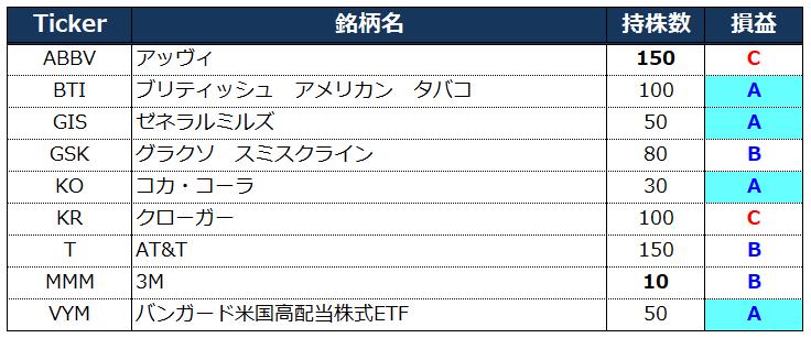 f:id:syokora11:20190715194328p:plain