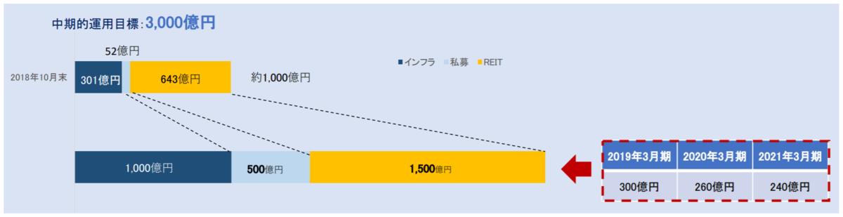 f:id:syokora11:20190716211438p:plain