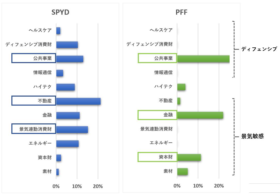f:id:syokora11:20190720085816p:plain