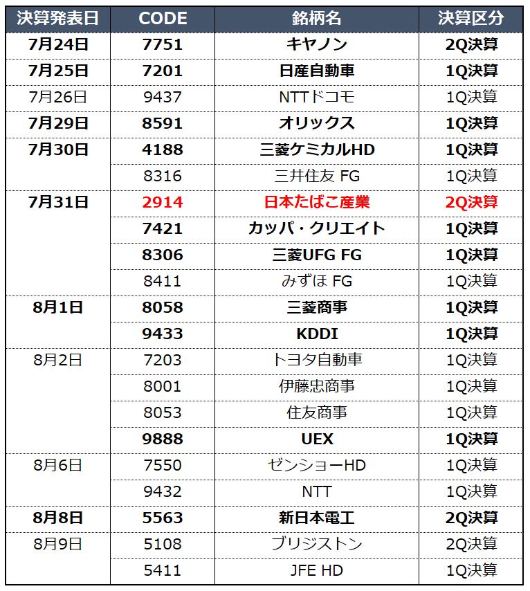 f:id:syokora11:20190721050357p:plain