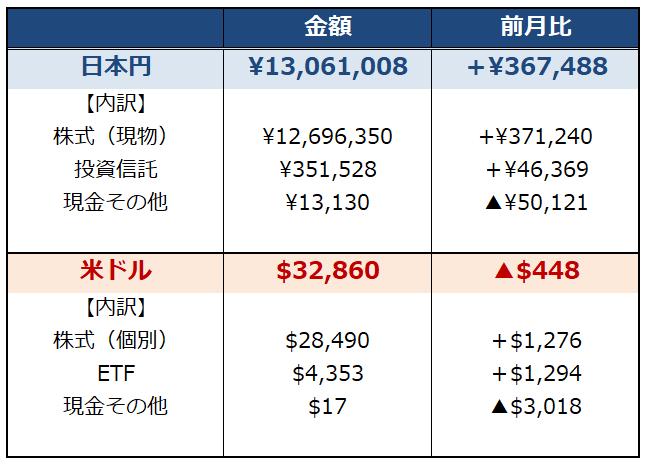 f:id:syokora11:20190802060856p:plain