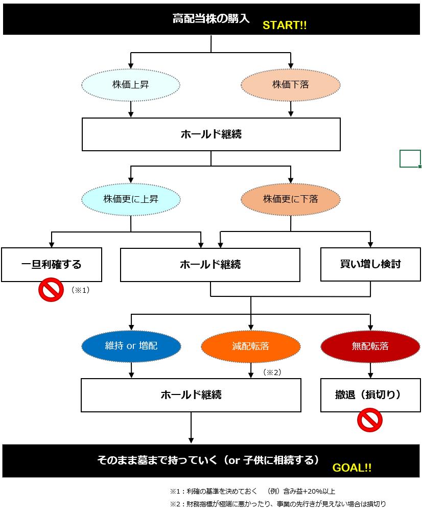 f:id:syokora11:20190804032316p:plain