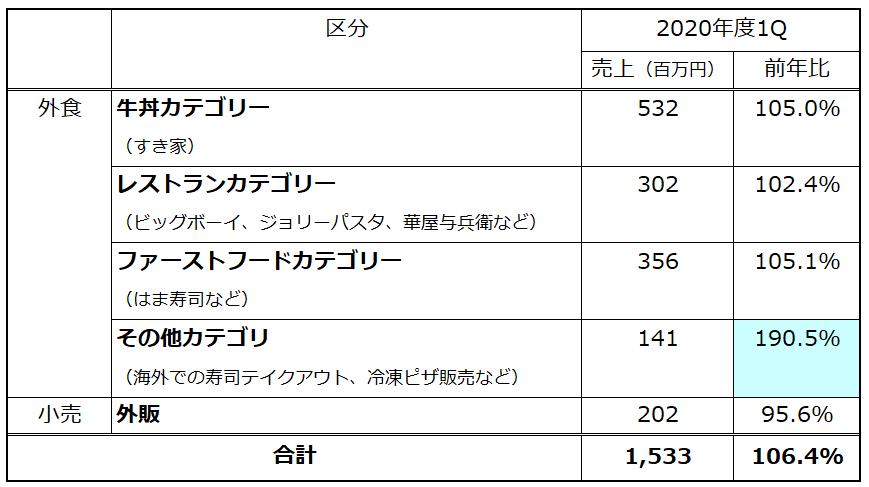 f:id:syokora11:20190808000742p:plain
