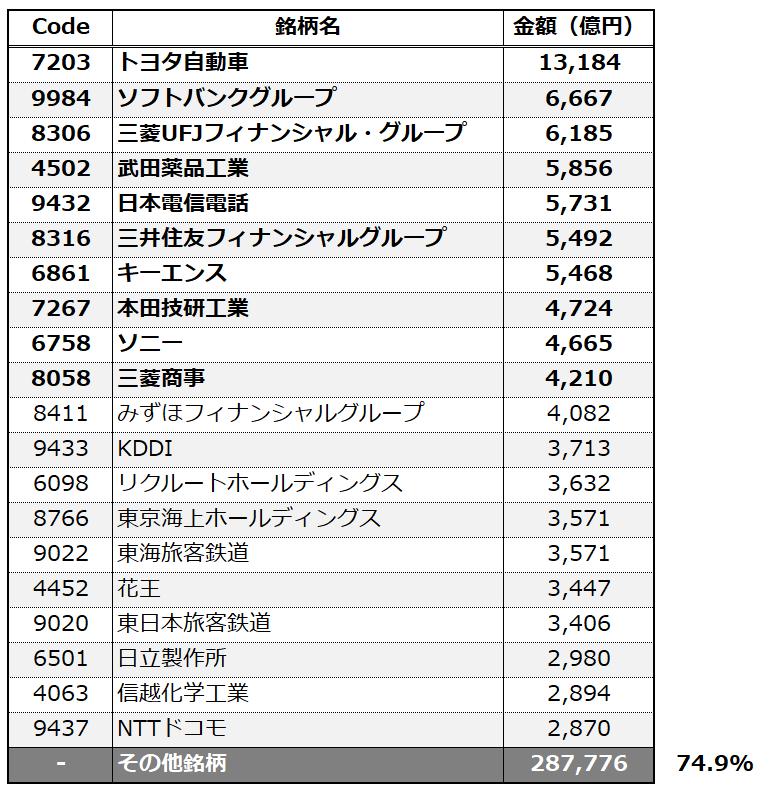 f:id:syokora11:20190810234032p:plain