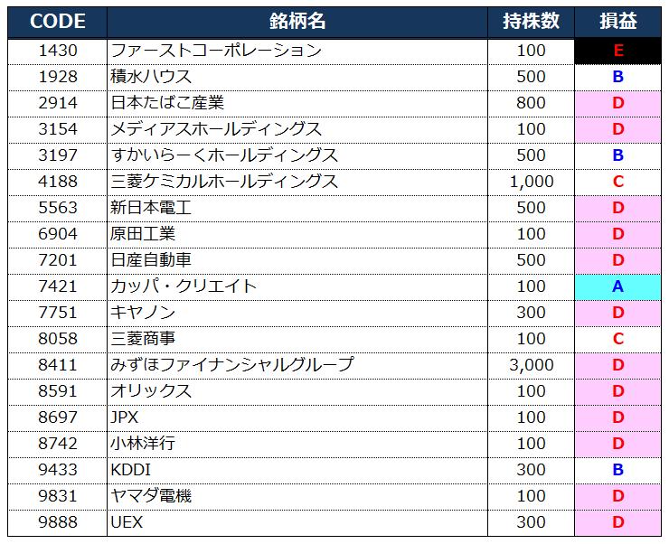 f:id:syokora11:20190819143034p:plain