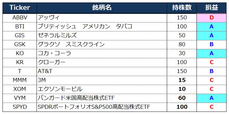 f:id:syokora11:20190819143518p:plain