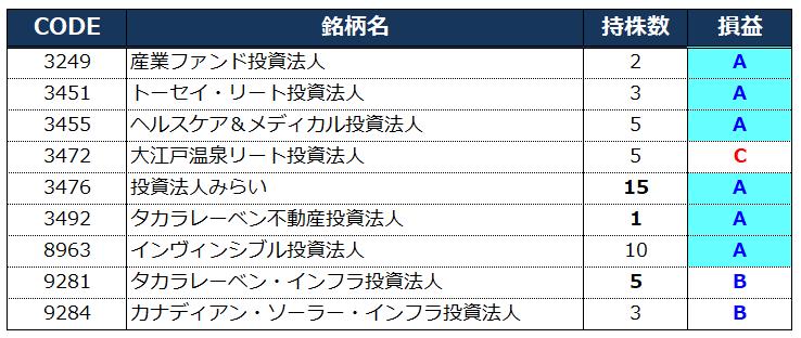 f:id:syokora11:20190819144620p:plain