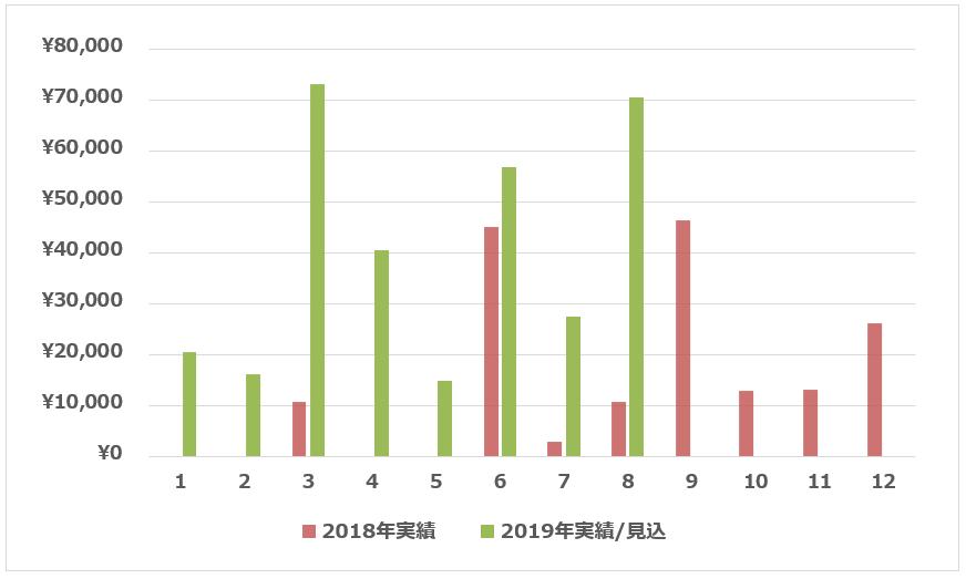 f:id:syokora11:20190828200820p:plain