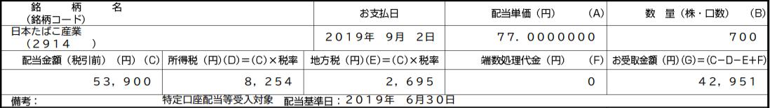 f:id:syokora11:20190903055120p:plain