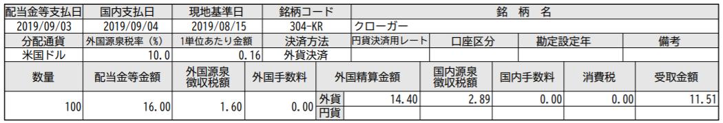 f:id:syokora11:20190909111836p:plain