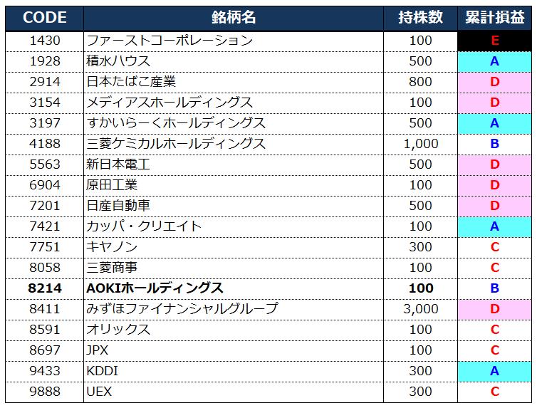 f:id:syokora11:20190916014431p:plain