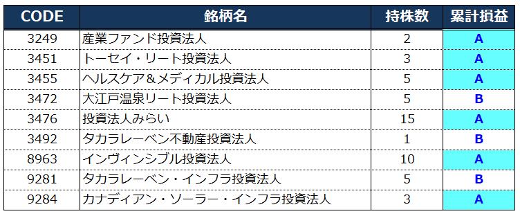 f:id:syokora11:20190916063039p:plain