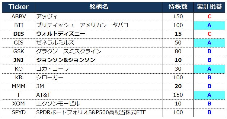 f:id:syokora11:20190916063149p:plain