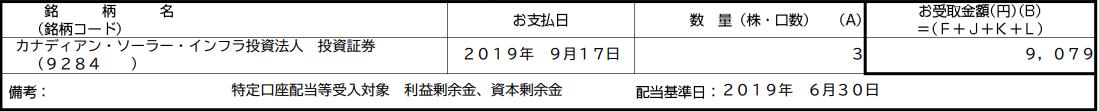 f:id:syokora11:20190918031918p:plain
