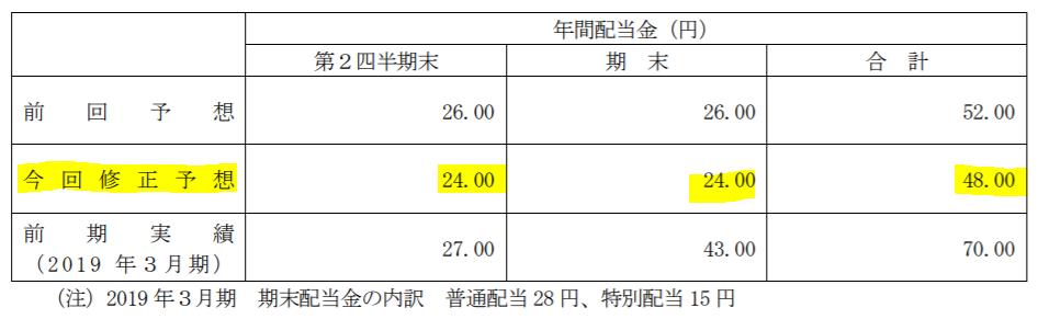 f:id:syokora11:20190925225743p:plain