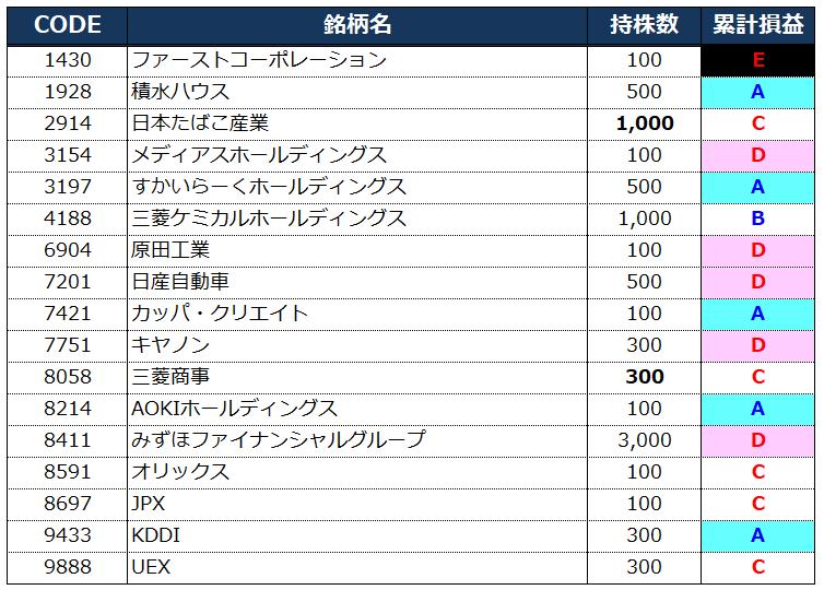 f:id:syokora11:20191013002634p:plain