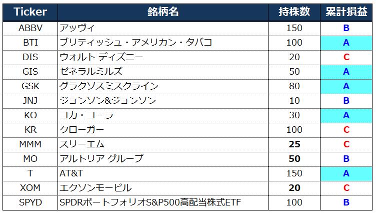 f:id:syokora11:20191013004220p:plain