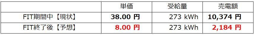 f:id:syokora11:20191027211143p:plain